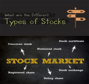 different-types-of-stocks