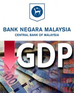 Country GDP Q2 slowest 2009