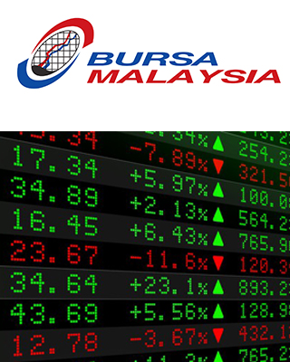 Malaysian market to be choppy and volatile this week