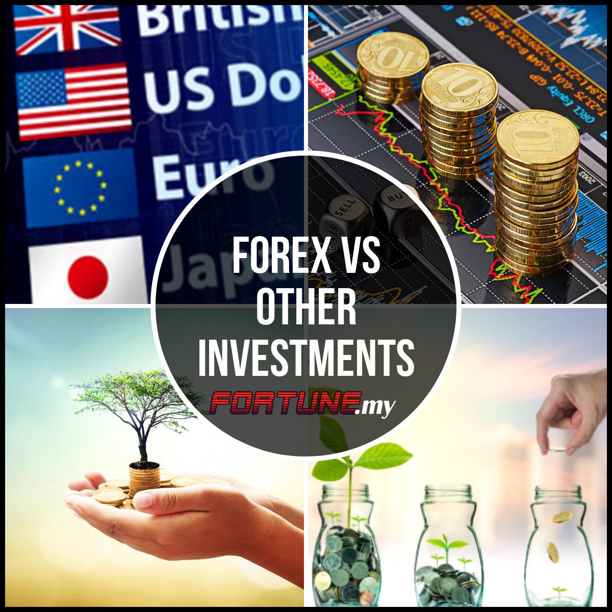 Forex vs other investments