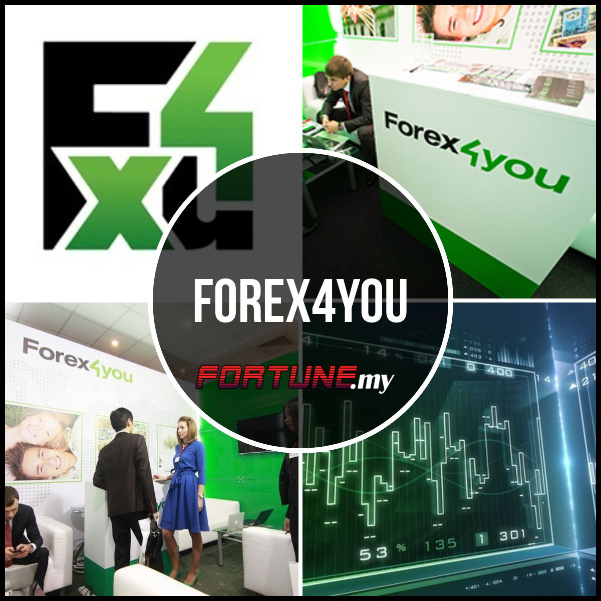Forex investment malaysia