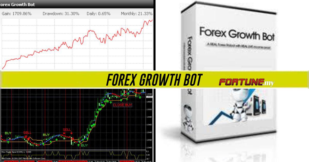 Bot forex 2019
