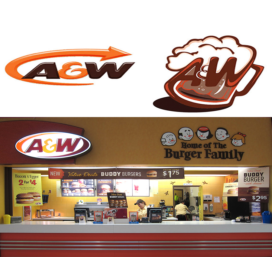 Franchise Opportunity – A&W