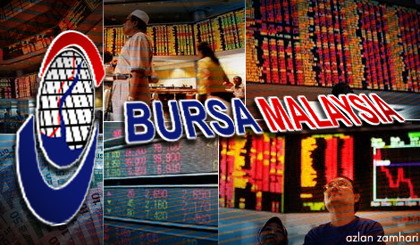 What are Indices in Bursa Malaysia?