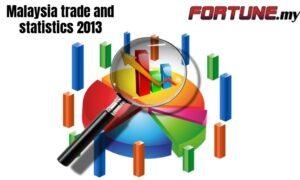 Malaysia_trade_statistics