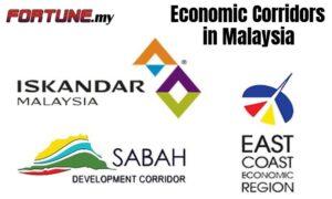 Economic_Corridors_Malaysia