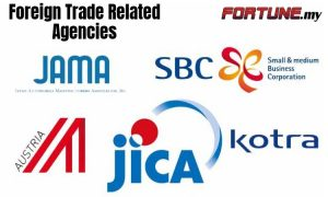 Foreign_Trade_Related_Agencies