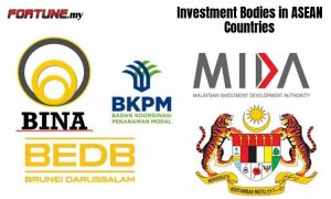 Investment_Bodies_ASEAN