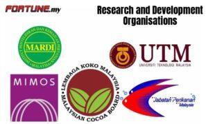 Research_Development_Organisations