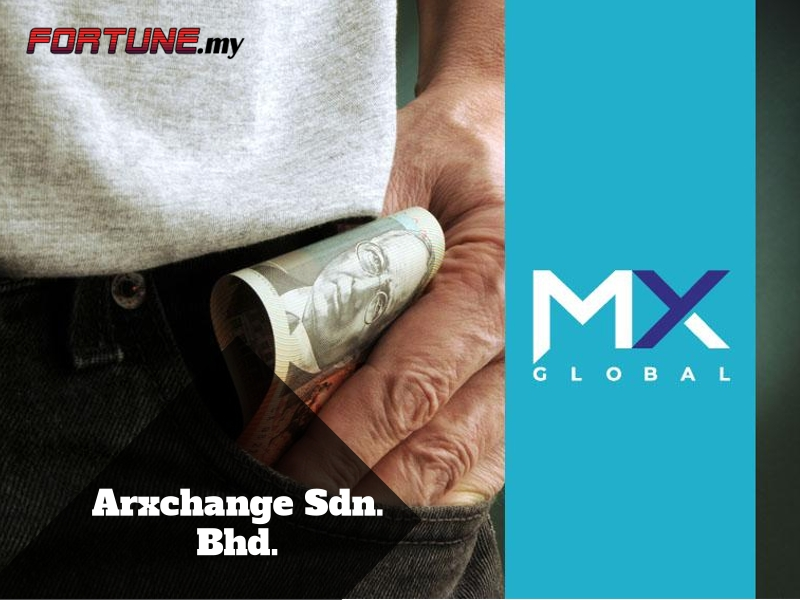 Arxchange Sdn. Bhd.