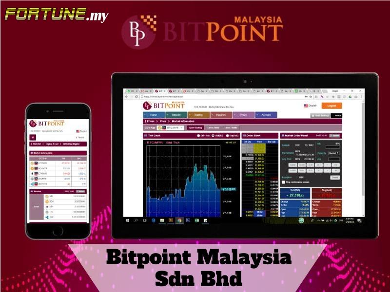 Bitpoint Malaysia Sdn Bhd