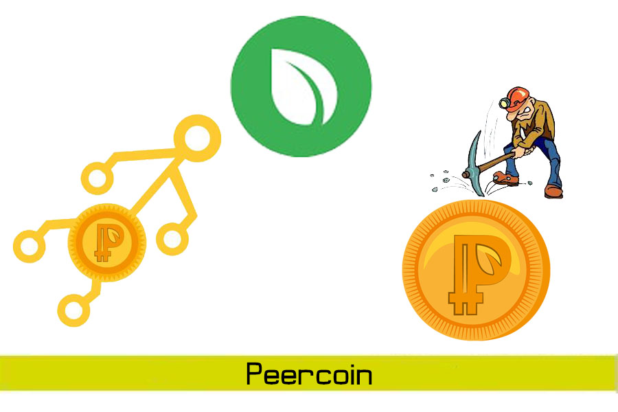 Peercoin Cryptocurrency