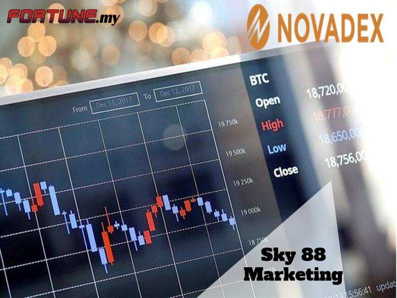 Sky 88 Marketing