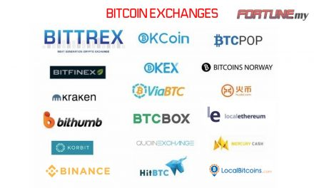 Bitcoin Exchanges in Malaysia