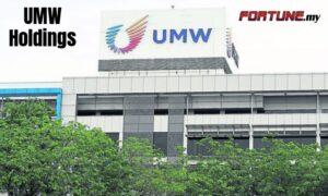 UMW_Holdings