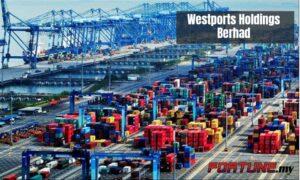 Westports_Holdings_Berhad